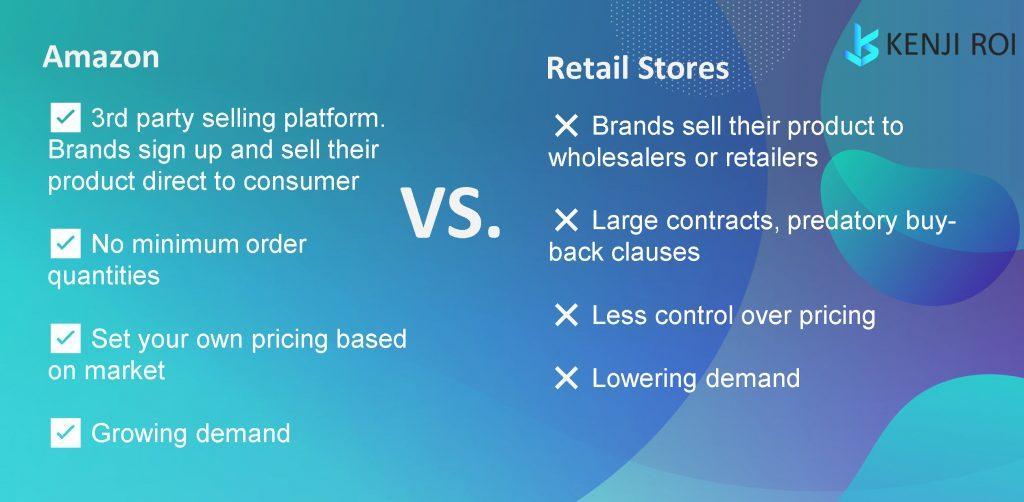 amazon vs retail kenji roi