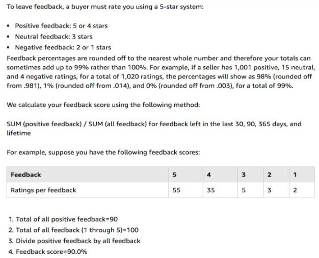 Amazon seller feedback rating